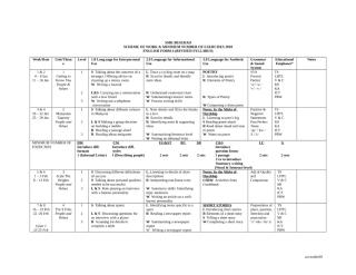EL Sec Yearly Scheme of Work Form 4 Sample 1 2010.doc