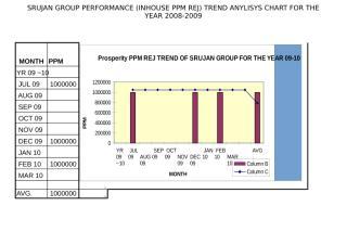 Pareto Analysis -Supplier.xls
