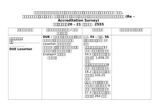 รายงานความก้าวหน้าการพัฒนาตามข้อเสนอแนะ สรพ55.doc
