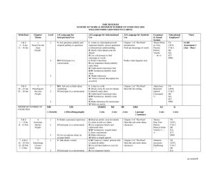 EL Sec Yearly Scheme of Work Form 5 Sample 2 2010.doc