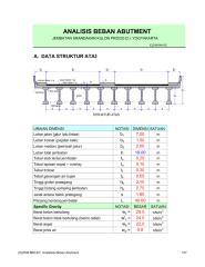 3. analisis beban abutment.pdf