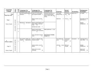 EL Sec Yearly Scheme of Work Form 3 Sample 3 2010.xls